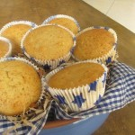 Honey muffins recipe